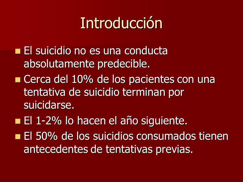 Introducción El suicidio no es una conducta absolutamente predecible. El suicidio no es una conducta absolutamente predecible. Cerca del 10% de los pa