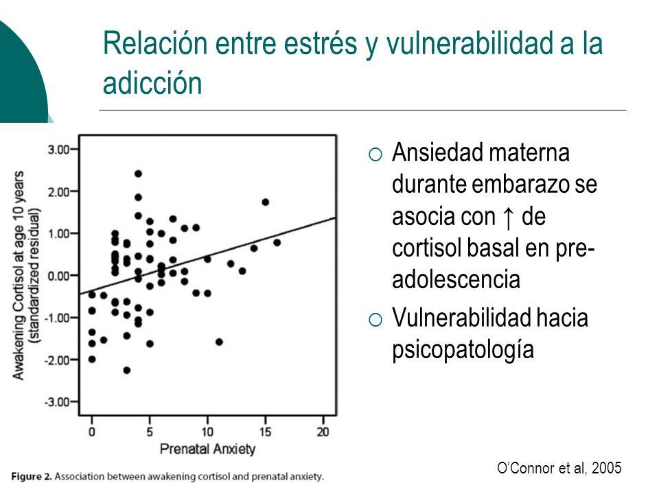 Relación entre estrés y vulnerabilidad a la adicción Ansiedad materna durante embarazo se asocia con de cortisol basal en pre- adolescencia Vulnerabil