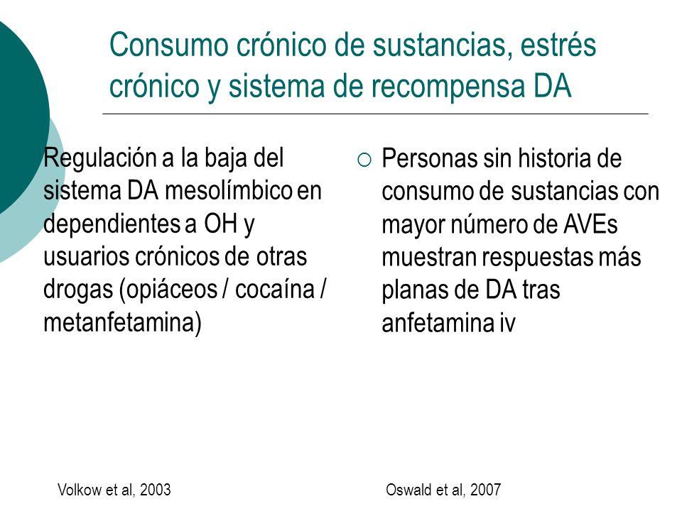 Consumo crónico de sustancias, estrés crónico y sistema de recompensa DA Regulación a la baja del sistema DA mesolímbico en dependientes a OH y usuari