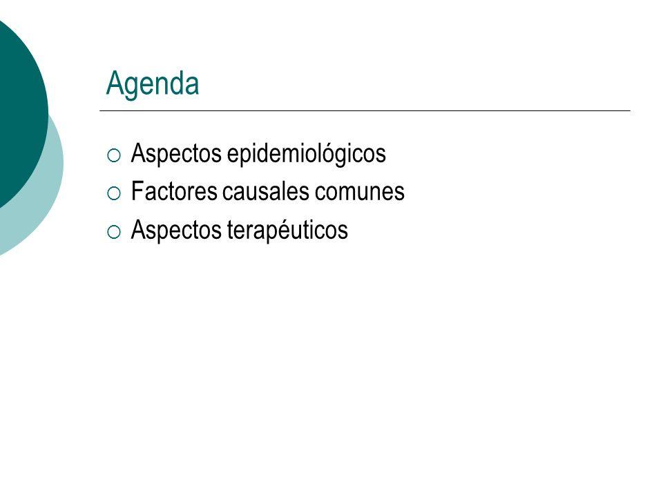 Algoritmo de manejo de la ansiedad en drogodependientes Roncero et al, 2010