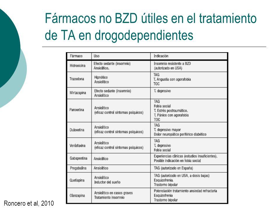 Fármacos no BZD útiles en el tratamiento de TA en drogodependientes Roncero et al, 2010