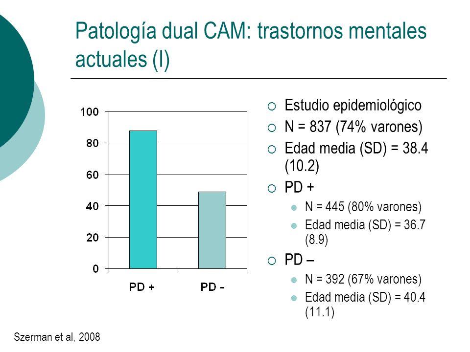 Patología dual CAM: trastornos mentales actuales (I) Estudio epidemiológico N = 837 (74% varones) Edad media (SD) = 38.4 (10.2) PD + N = 445 (80% varo
