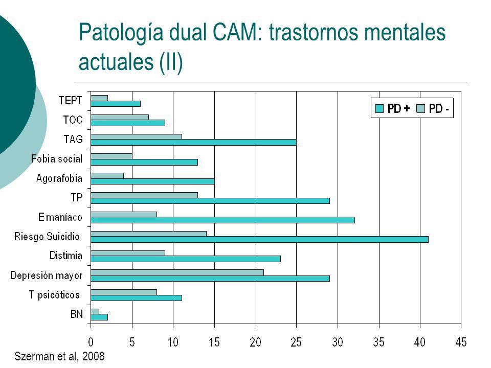 Relación causal entre TUS y TA Merikangas et al, 1998