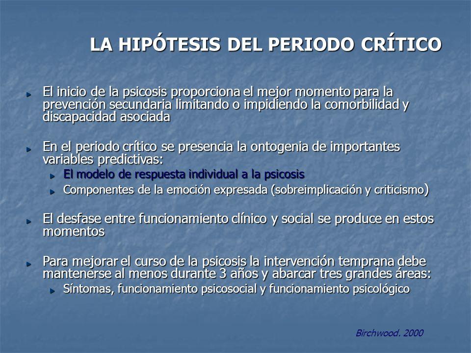 LA HIPÓTESIS DEL PERIODO CRÍTICO El inicio de la psicosis proporciona el mejor momento para la prevención secundaria limitando o impidiendo la comorbi