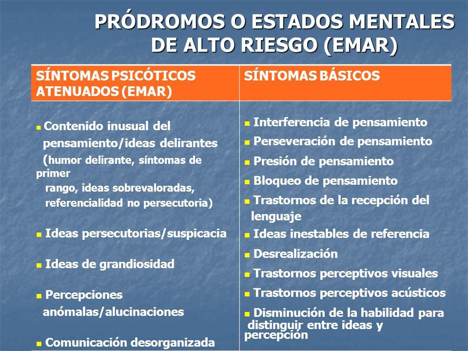 PRÓDROMOS O ESTADOS MENTALES DE ALTO RIESGO (EMAR) SÍNTOMAS PSICÓTICOS ATENUADOS (EMAR) SÍNTOMAS BÁSICOS Contenido inusual del pensamiento/ideas delir