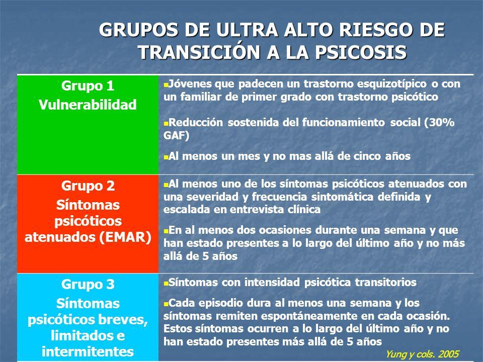 GRUPOS DE ULTRA ALTO RIESGO DE TRANSICIÓN A LA PSICOSIS Grupo 1 Vulnerabilidad Jóvenes que padecen un trastorno esquizotípico o con un familiar de pri