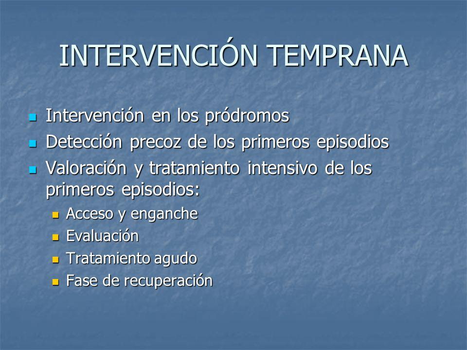 INTERVENCIÓN TEMPRANA Intervención en los pródromos Intervención en los pródromos Detección precoz de los primeros episodios Detección precoz de los p