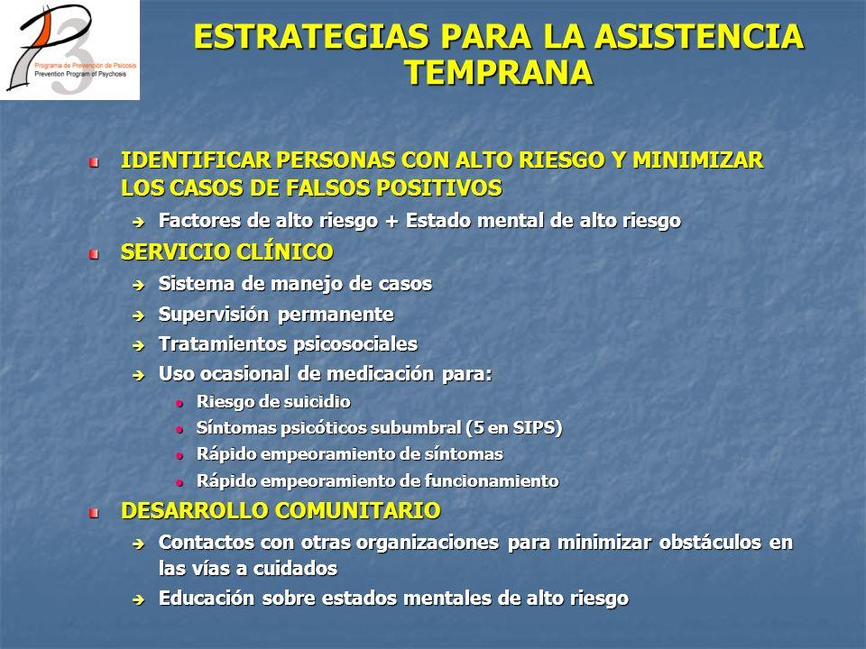 ESTRATEGIAS PARA LA ASISTENCIA TEMPRANA IDENTIFICAR PERSONAS CON ALTO RIESGO Y MINIMIZAR LOS CASOS DE FALSOS POSITIVOS Factores de alto riesgo + Estad