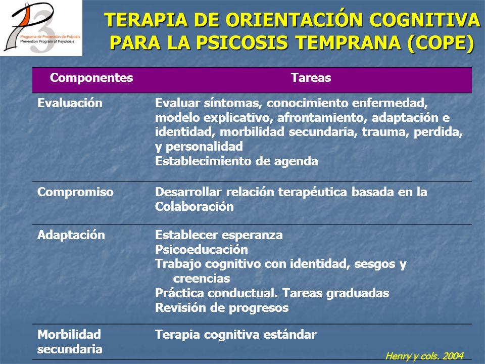 TERAPIA DE ORIENTACIÓN COGNITIVA PARA LA PSICOSIS TEMPRANA (COPE) ComponentesTareas EvaluaciónEvaluar síntomas, conocimiento enfermedad, modelo explic