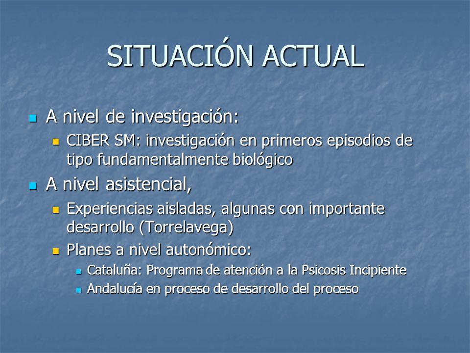 SITUACIÓN ACTUAL A nivel de investigación: A nivel de investigación: CIBER SM: investigación en primeros episodios de tipo fundamentalmente biológico