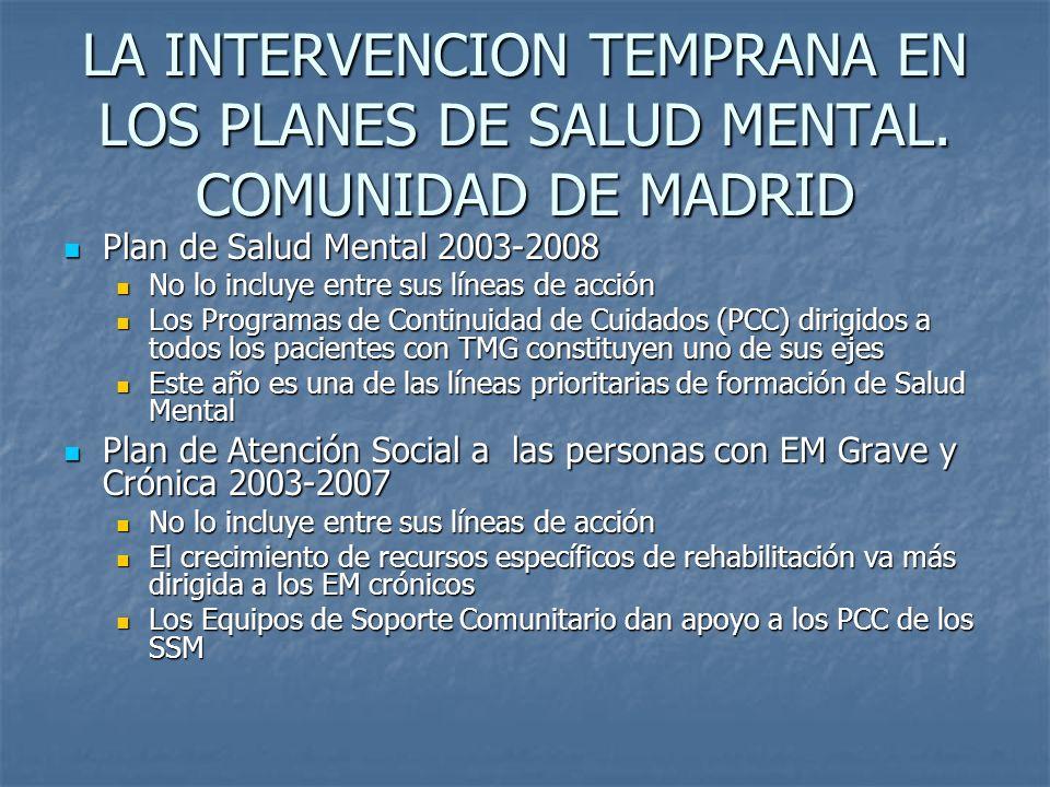 LA INTERVENCION TEMPRANA EN LOS PLANES DE SALUD MENTAL. COMUNIDAD DE MADRID Plan de Salud Mental 2003-2008 Plan de Salud Mental 2003-2008 No lo incluy