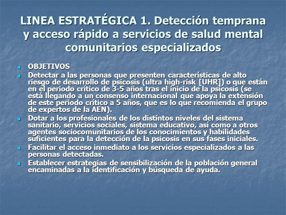 LINEA ESTRATÉGICA 1. Detección temprana y acceso rápido a servicios de salud mental comunitarios especializados OBJETIVOS OBJETIVOS Detectar a las per