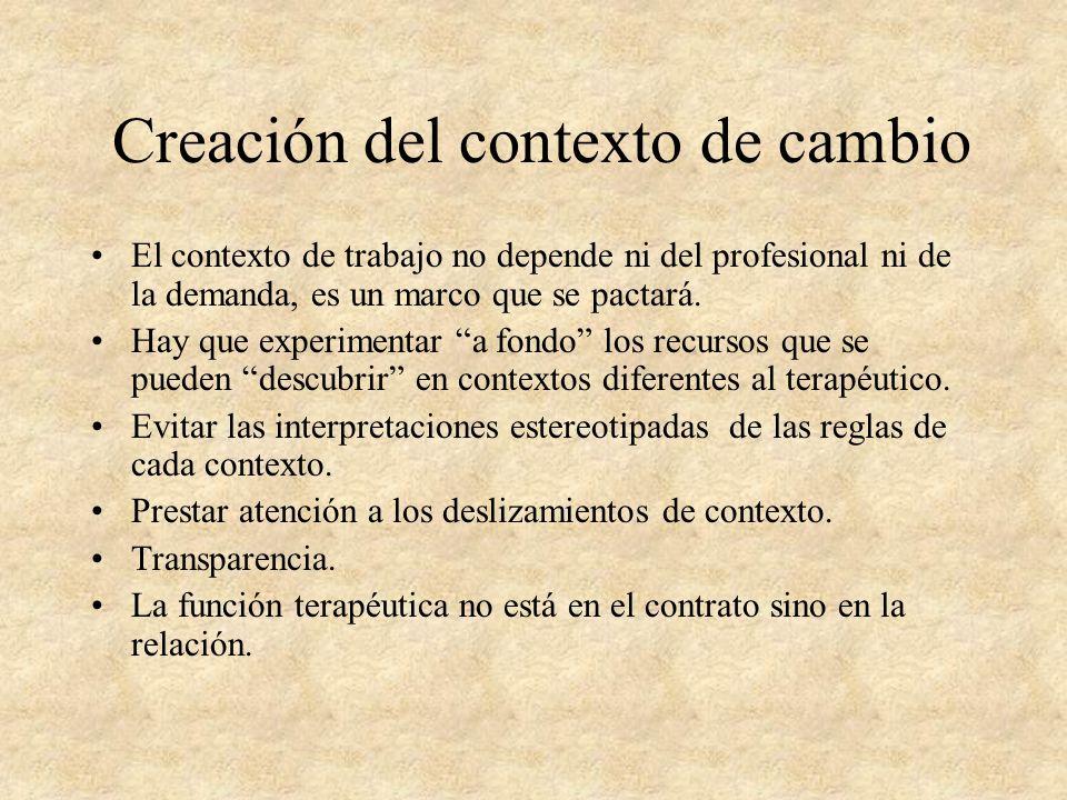 Contextos de Cambio Metacontextos Profesionales Organización Etkin y Schwarstein (1989) Contextos de cambio