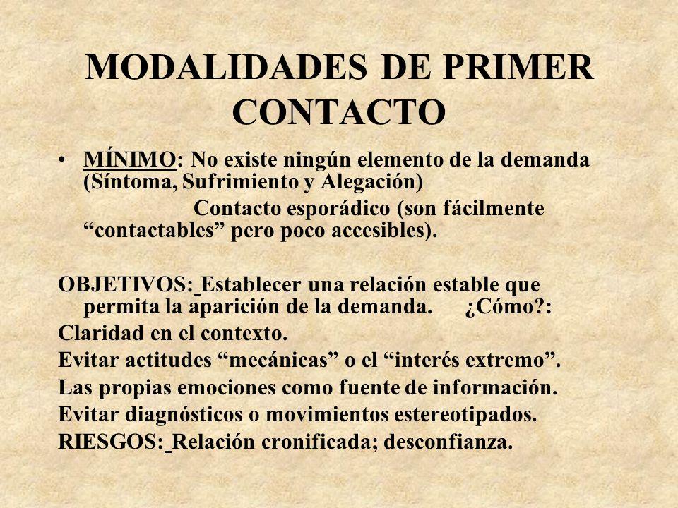 Demanda MODALIDADES DE DEMANDA MINIMA EXTERNA MASIVA CONCRETA