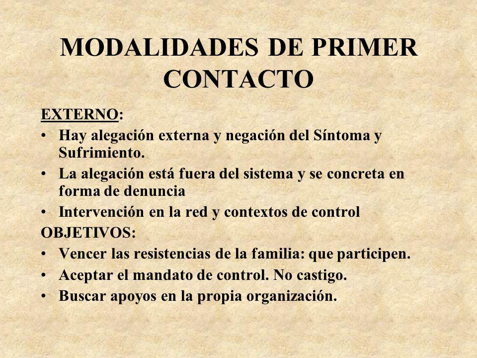MODALIDADES DE PRIMER CONTACTO MÍNIMO: No existe ningún elemento de la demanda (Síntoma, Sufrimiento y Alegación) Contacto esporádico (son fácilmente