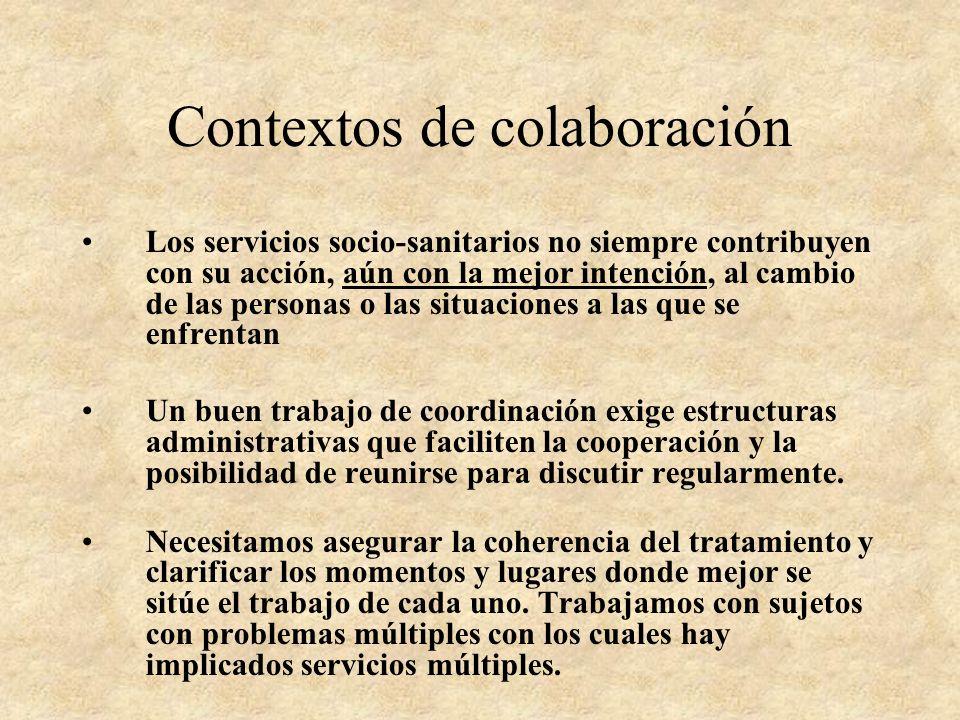 Contextos de colaboración