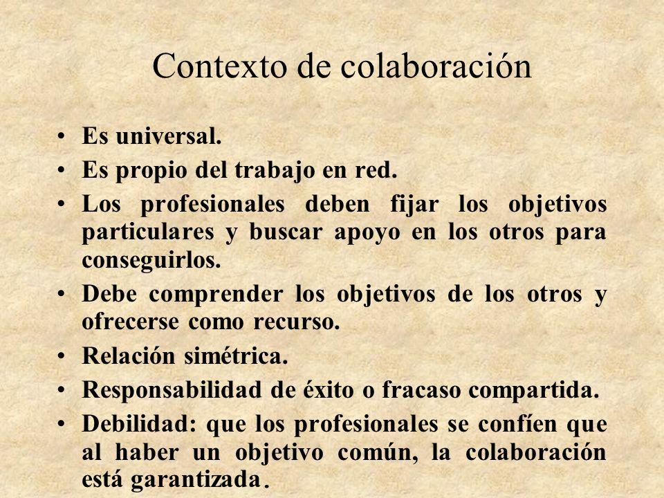 Contextos de colaboración La intervención en ámbitos microsociales requiere un trabajo coordinado, que ha de trascender la buena voluntad de los profe