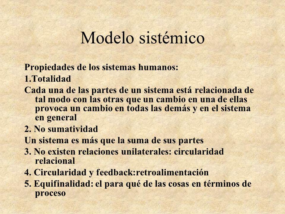 Modelo sistémico Concepto de relación Describe la manera y el grado en que las partes de una relación llegan a un consenso sobre lo que es aceptable p