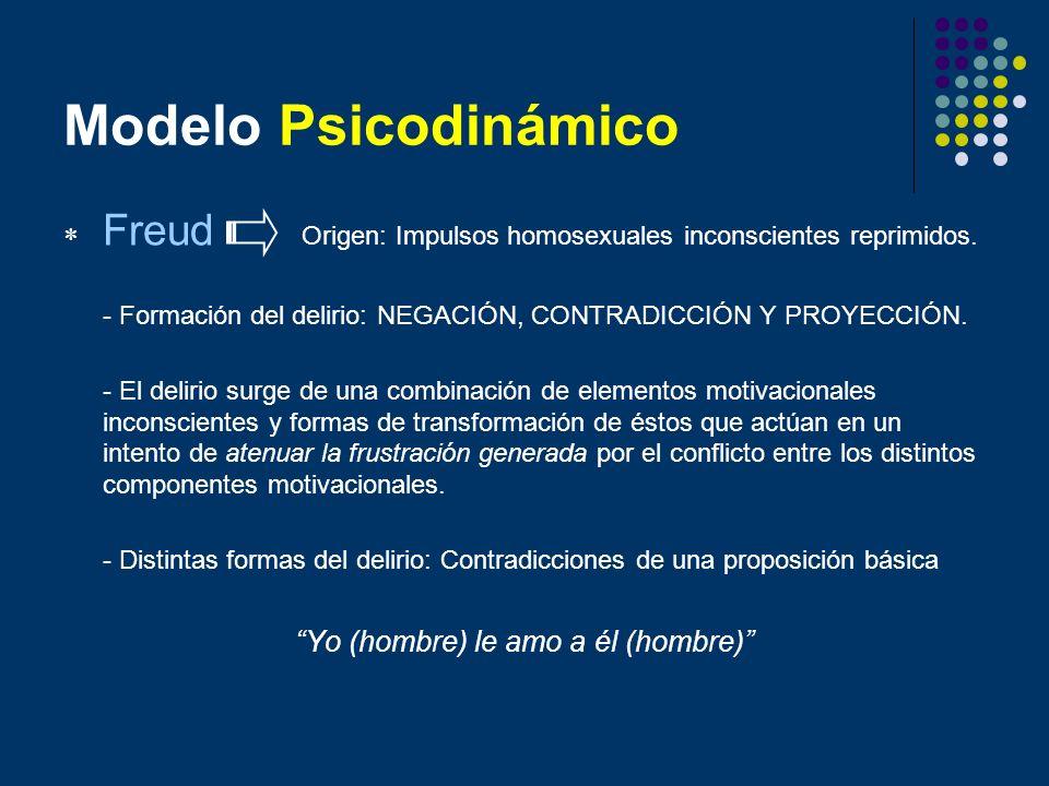 Modelo Psicodinámico Freud Origen: Impulsos homosexuales inconscientes reprimidos. - Formación del delirio: NEGACIÓN, CONTRADICCIÓN Y PROYECCIÓN. - El