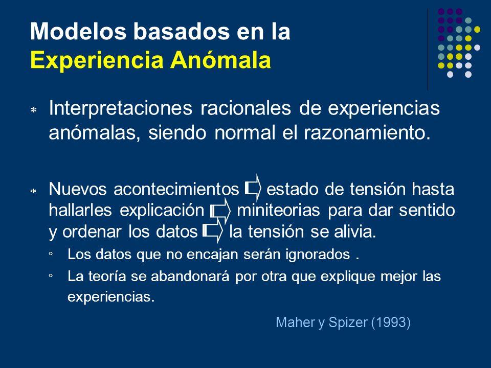 Modelos basados en la Experiencia Anómala Interpretaciones racionales de experiencias anómalas, siendo normal el razonamiento. Nuevos acontecimientos