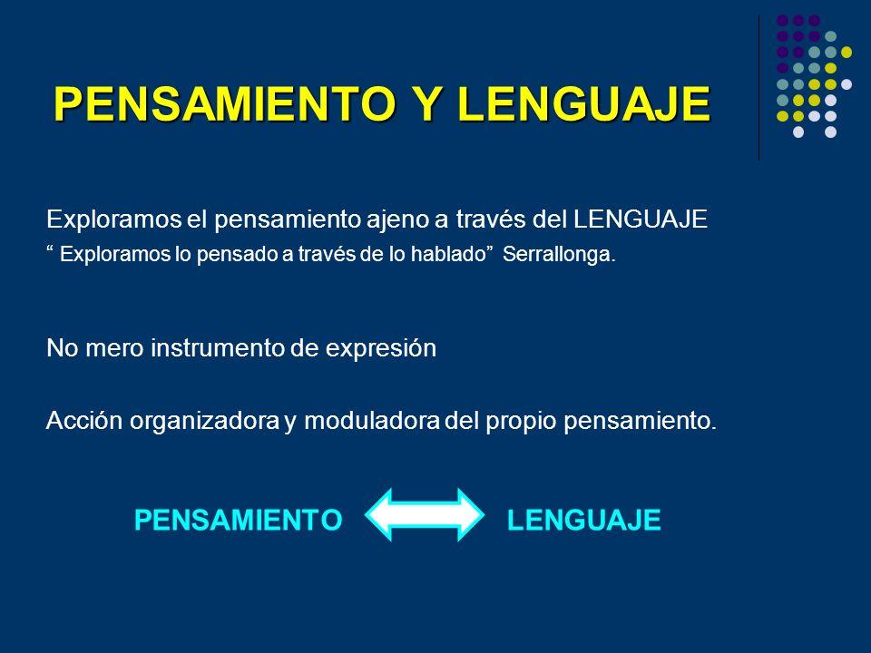 MANIFESTACIONES P.RACIONAL : Secuencia sistematizada y ordenada de asociaciones.