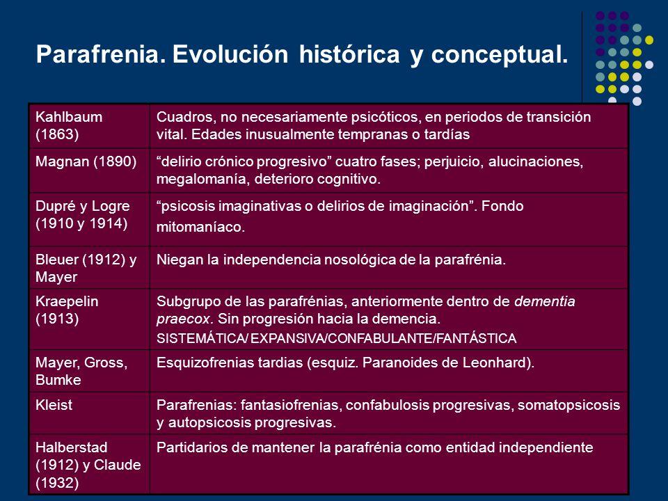 Parafrenia. Evolución histórica y conceptual. Kahlbaum (1863) Cuadros, no necesariamente psicóticos, en periodos de transición vital. Edades inusualme