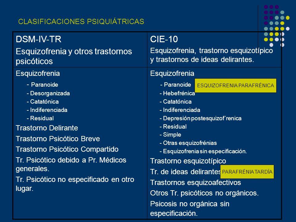 CLASIFICACIONES PSIQUIÁTRICAS DSM-IV-TR Esquizofrenia y otros trastornos psicóticos CIE-10 Esquizofrenia, trastorno esquizotípico y trastornos de idea