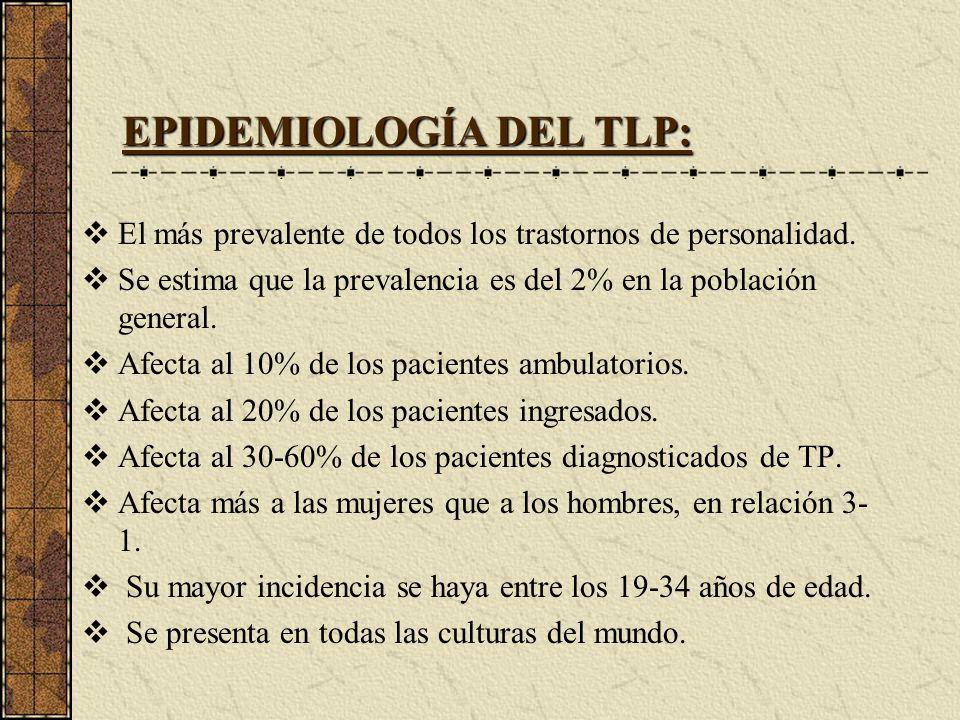EPIDEMIOLOGÍA DEL TLP: El más prevalente de todos los trastornos de personalidad. Se estima que la prevalencia es del 2% en la población general. Afec