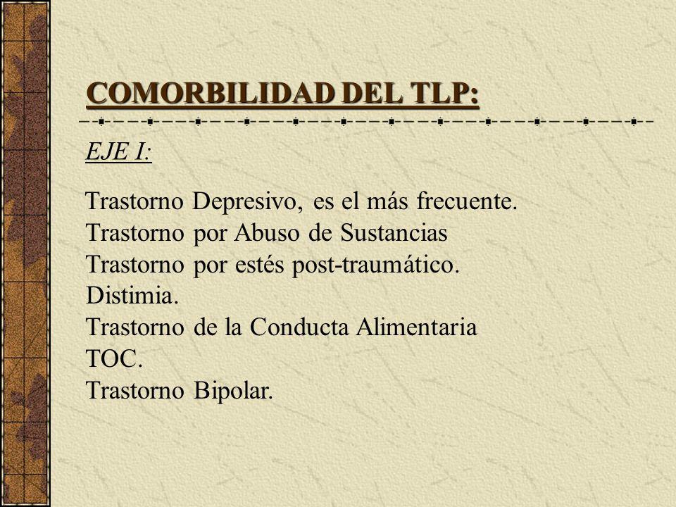 COMORBILIDAD DEL TLP: EJE I: Trastorno Depresivo, es el más frecuente. Trastorno por Abuso de Sustancias Trastorno por estés post-traumático. Distimia
