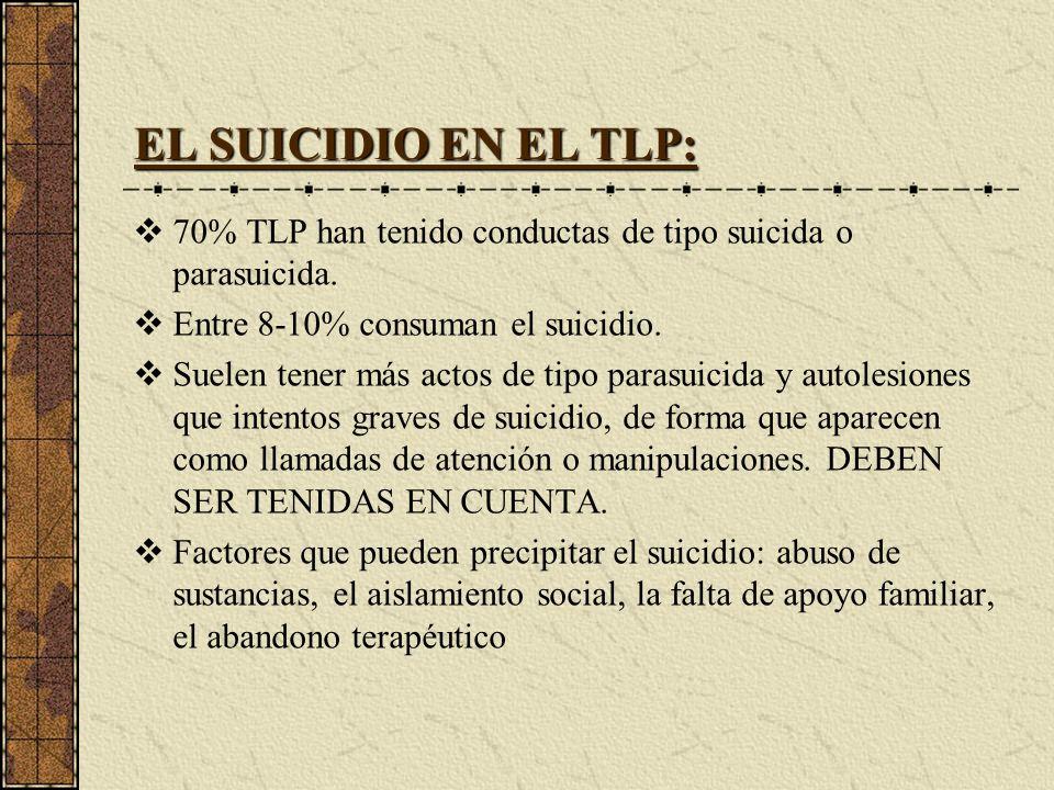 EL SUICIDIO EN EL TLP: 70% TLP han tenido conductas de tipo suicida o parasuicida. Entre 8-10% consuman el suicidio. Suelen tener más actos de tipo pa