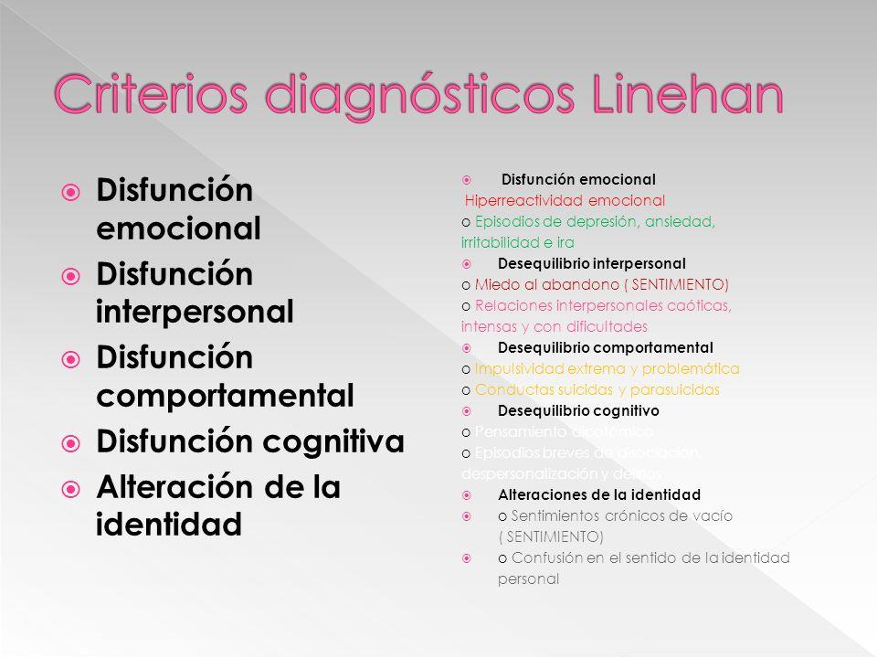 Disfunción emocional Disfunción interpersonal Disfunción comportamental Disfunción cognitiva Alteración de la identidad Disfunción emocional Hiperreac