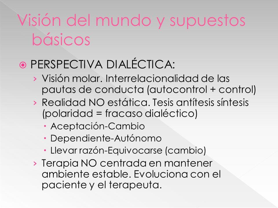 Visión del mundo y supuestos básicos PERSPECTIVA DIALÉCTICA: Visión molar. Interrelacionalidad de las pautas de conducta (autocontrol + control) Reali