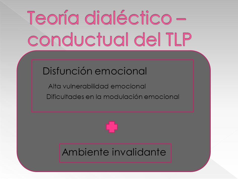 Disfunción emocional Alta vulnerabilidad emocional Dificultades en la modulación emocional Ambiente invalidante