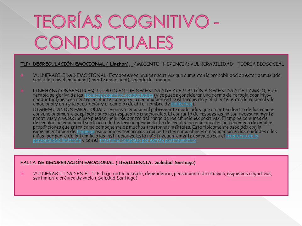 TLP: DESREGULACIÓN EMOCIONAL ( Linehan), AMBIENTE – HERENCIA; VULNERABILIDAD: TEORÍA BIOSOCIAL VULNERABILIDAD EMOCIONAL: Estados emocionales negativos