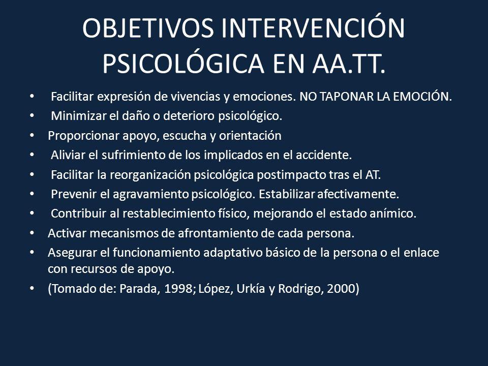 OBJETIVOS INTERVENCIÓN PSICOLÓGICA EN AA.TT. Facilitar expresión de vivencias y emociones. NO TAPONAR LA EMOCIÓN. Minimizar el daño o deterioro psicol