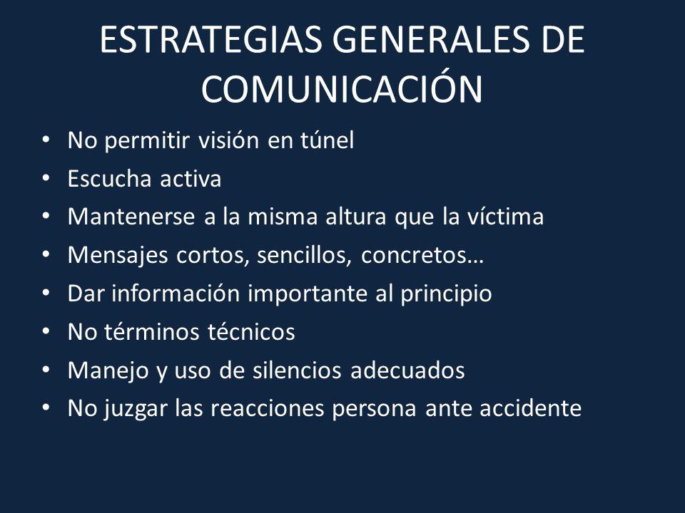 ESTRATEGIAS GENERALES DE COMUNICACIÓN No permitir visión en túnel Escucha activa Mantenerse a la misma altura que la víctima Mensajes cortos, sencillo