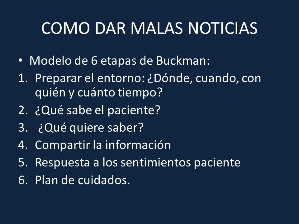 COMO DAR MALAS NOTICIAS Modelo de 6 etapas de Buckman: 1.Preparar el entorno: ¿Dónde, cuando, con quién y cuánto tiempo? 2.¿Qué sabe el paciente? 3. ¿