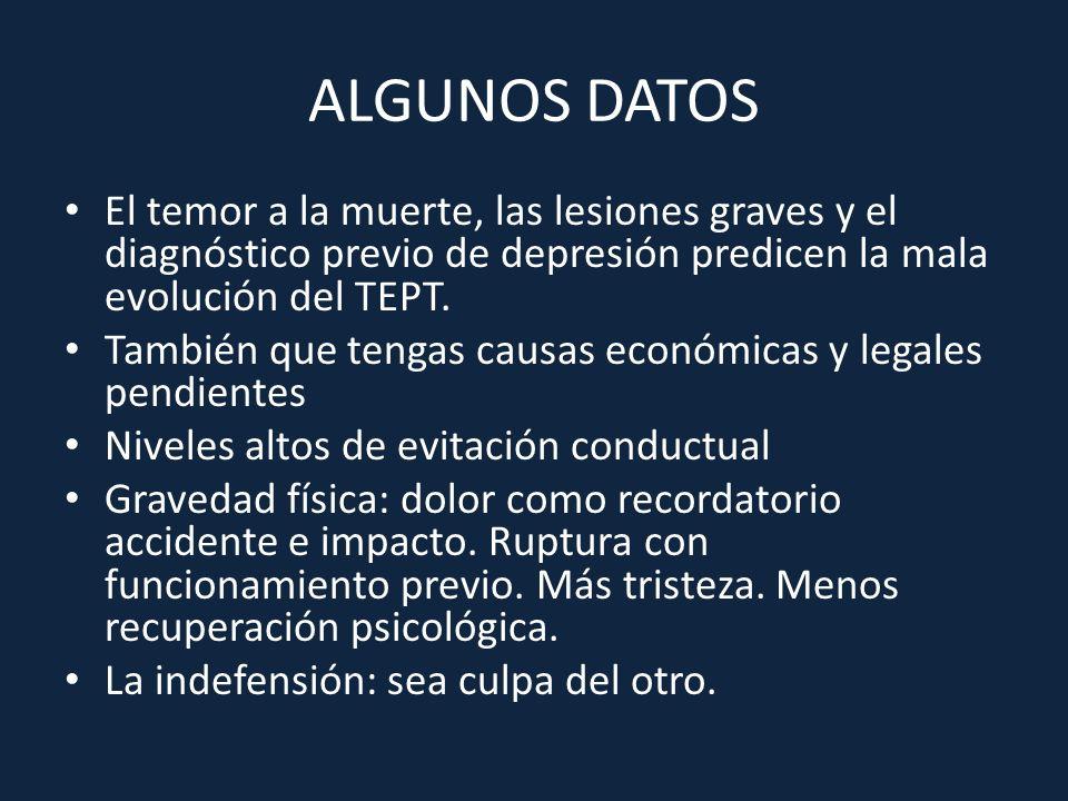 ALGUNOS DATOS El temor a la muerte, las lesiones graves y el diagnóstico previo de depresión predicen la mala evolución del TEPT. También que tengas c