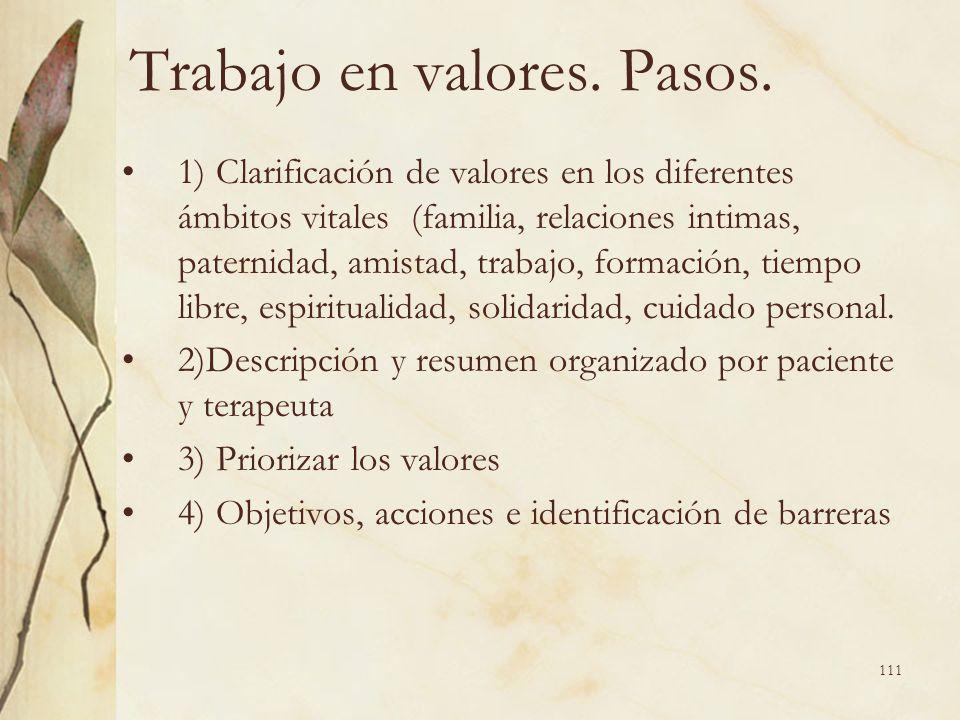 Trabajo en valores. Pasos. 1) Clarificación de valores en los diferentes ámbitos vitales (familia, relaciones intimas, paternidad, amistad, trabajo, f