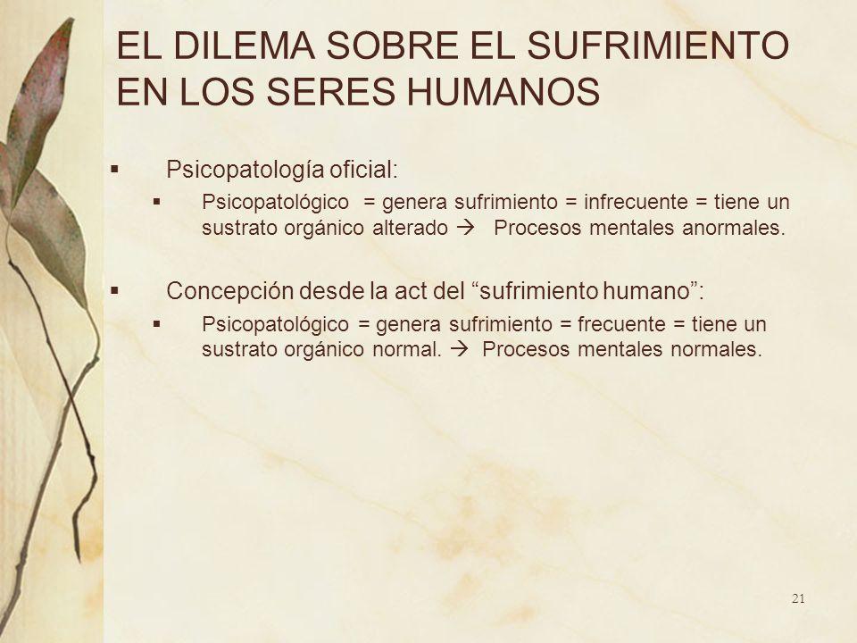 EL DILEMA SOBRE EL SUFRIMIENTO EN LOS SERES HUMANOS Psicopatología oficial: Psicopatológico = genera sufrimiento = infrecuente = tiene un sustrato org