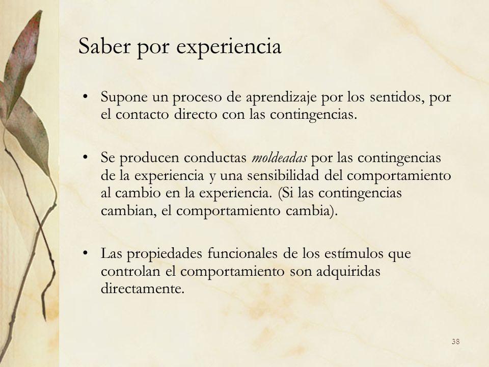 Saber por experiencia Supone un proceso de aprendizaje por los sentidos, por el contacto directo con las contingencias. Se producen conductas moldeada