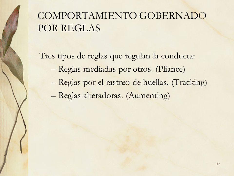 COMPORTAMIENTO GOBERNADO POR REGLAS Tres tipos de reglas que regulan la conducta: –Reglas mediadas por otros. (Pliance) –Reglas por el rastreo de huel