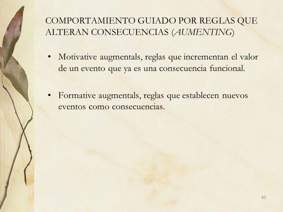 COMPORTAMIENTO GUIADO POR REGLAS QUE ALTERAN CONSECUENCIAS (AUMENTING) Motivative augmentals, reglas que incrementan el valor de un evento que ya es u