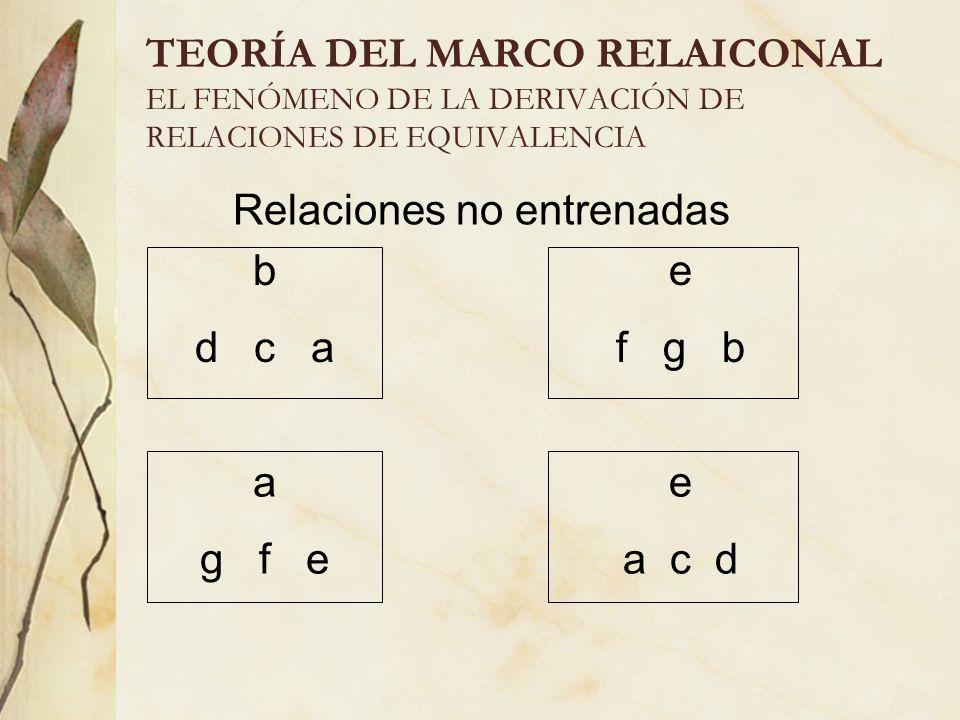 TEORÍA DEL MARCO RELAICONAL EL FENÓMENO DE LA DERIVACIÓN DE RELACIONES DE EQUIVALENCIA a g f e b d c a e f g b e a c d Relaciones no entrenadas