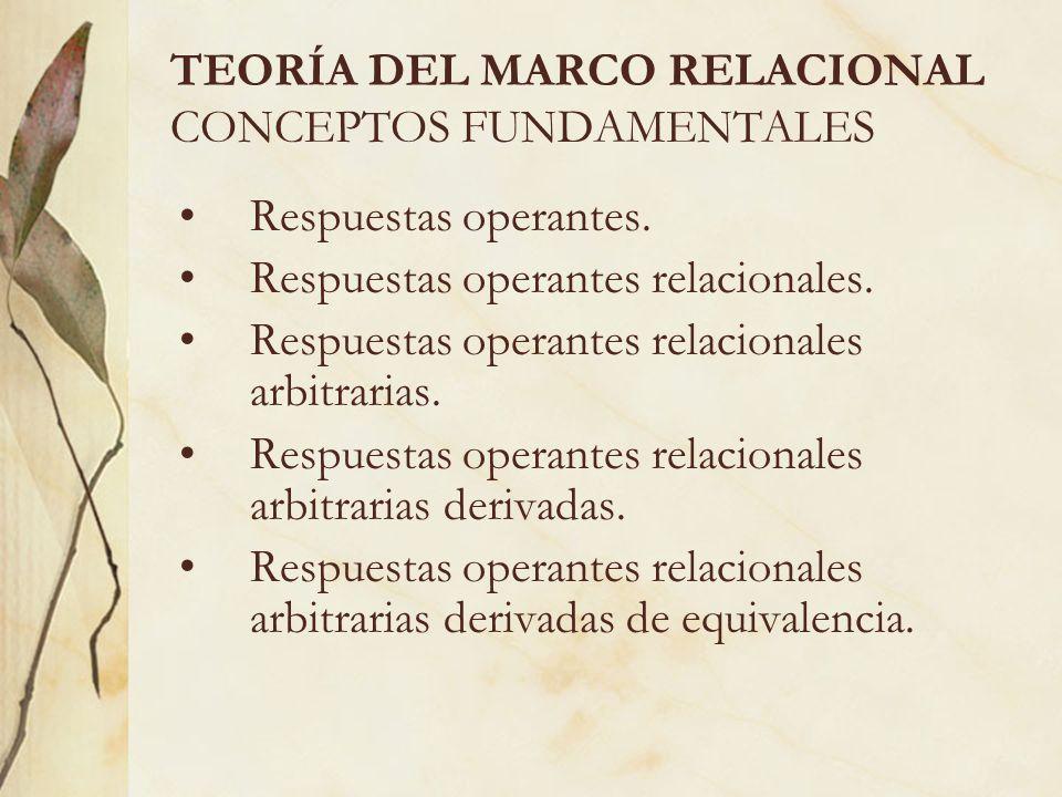 TEORÍA DEL MARCO RELACIONAL CONCEPTOS FUNDAMENTALES Respuestas operantes. Respuestas operantes relacionales. Respuestas operantes relacionales arbitra