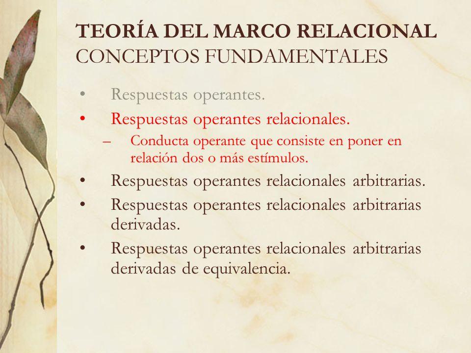 TEORÍA DEL MARCO RELACIONAL CONCEPTOS FUNDAMENTALES Respuestas operantes. Respuestas operantes relacionales. –Conducta operante que consiste en poner