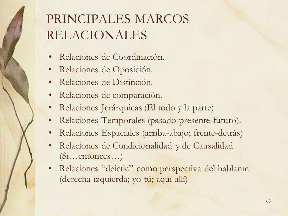 68 PRINCIPALES MARCOS RELACIONALES Relaciones de Coordinación. Relaciones de Oposición. Relaciones de Distinción. Relaciones de comparación. Relacione