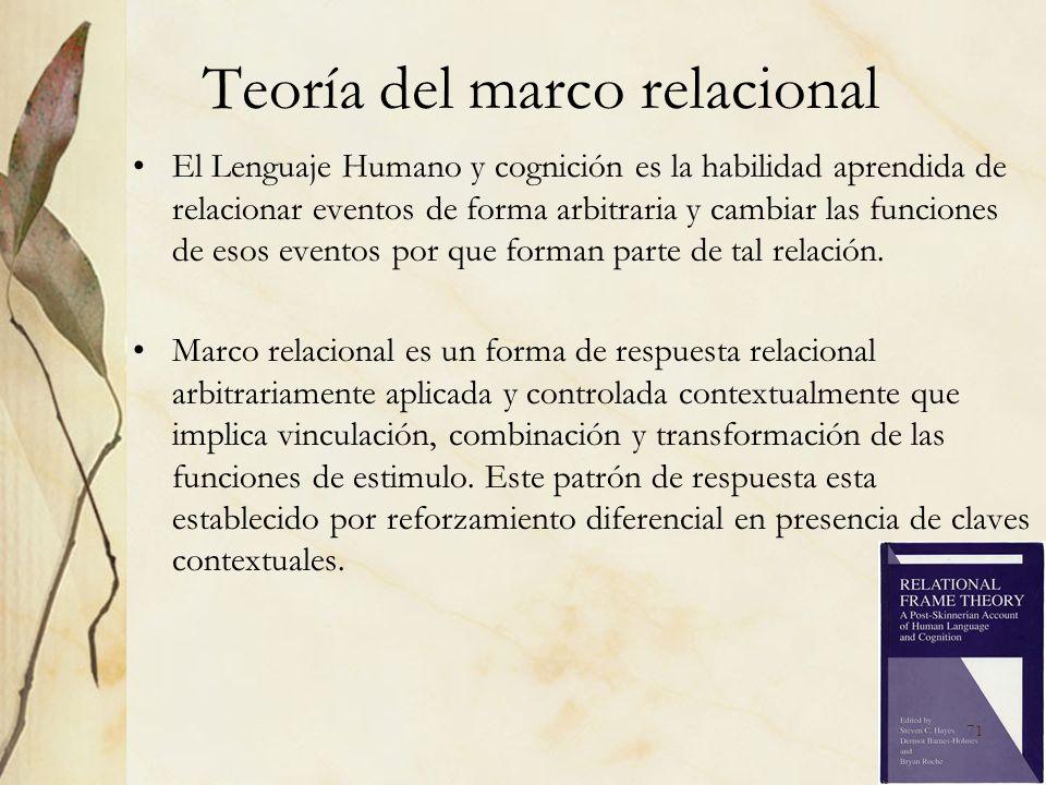 Teoría del marco relacional El Lenguaje Humano y cognición es la habilidad aprendida de relacionar eventos de forma arbitraria y cambiar las funciones
