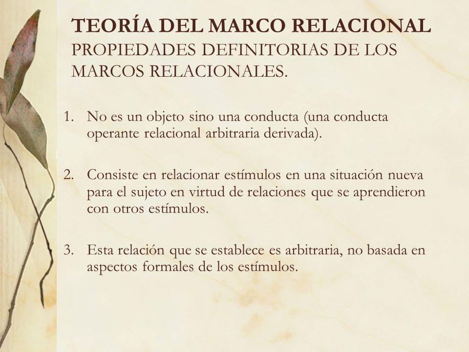 TEORÍA DEL MARCO RELACIONAL PROPIEDADES DEFINITORIAS DE LOS MARCOS RELACIONALES. 1.No es un objeto sino una conducta (una conducta operante relacional