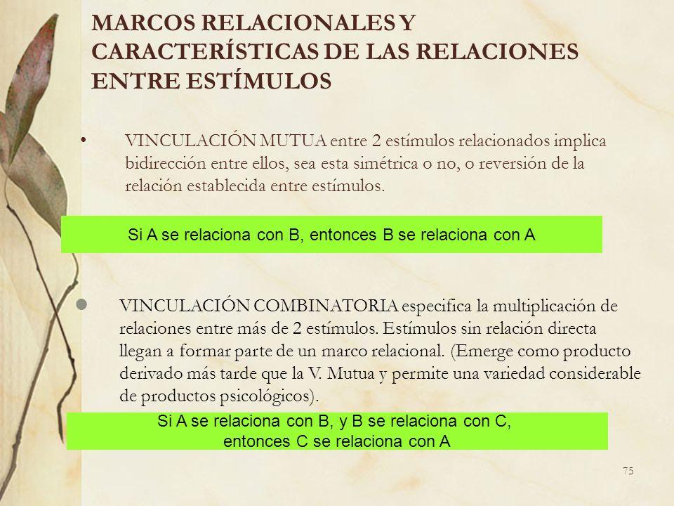 75 MARCOS RELACIONALES Y CARACTERÍSTICAS DE LAS RELACIONES ENTRE ESTÍMULOS VINCULACIÓN MUTUA entre 2 estímulos relacionados implica bidirección entre